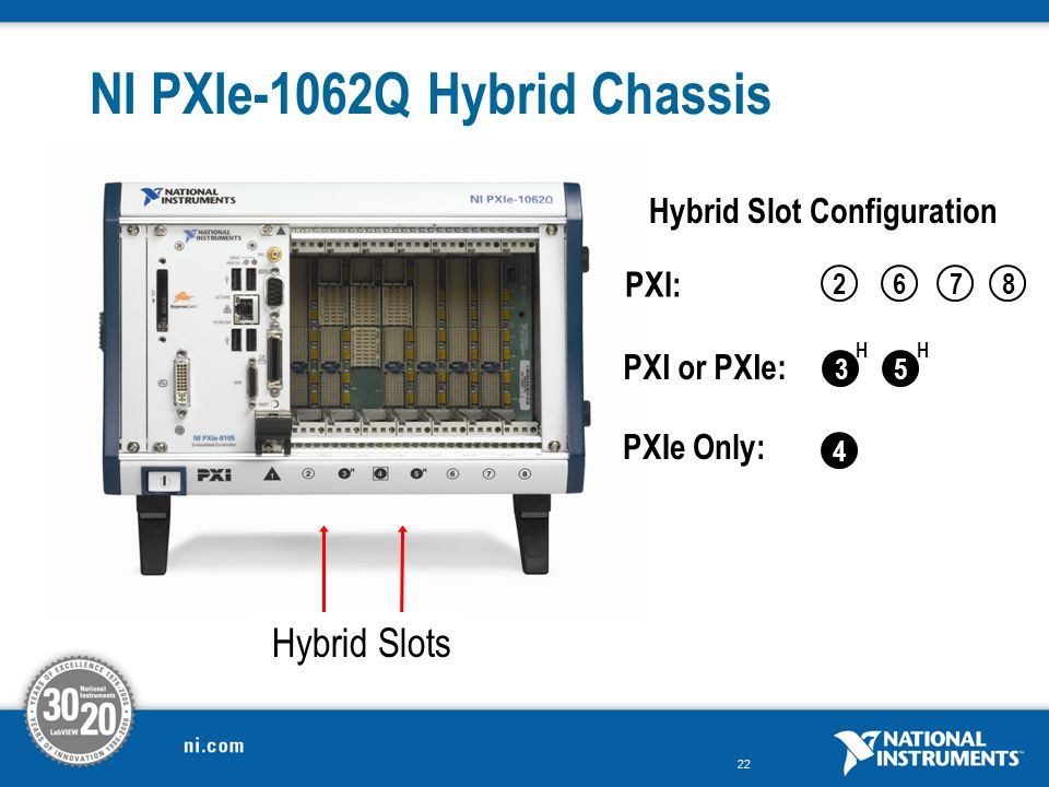 NI PXIe-1062Q Hybrid Chassis
