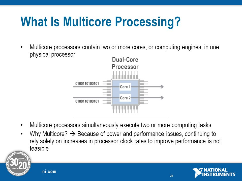 What Is Multicore Processing