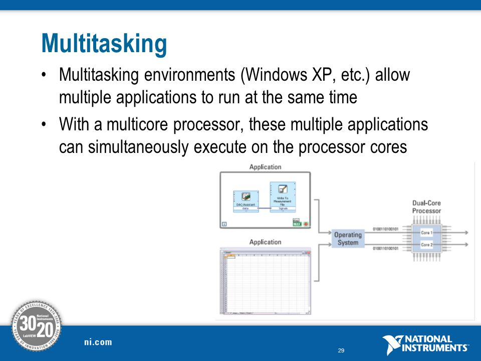 Multitasking Multitasking environments (Windows XP, etc.) allow multiple applications to run at the same time.