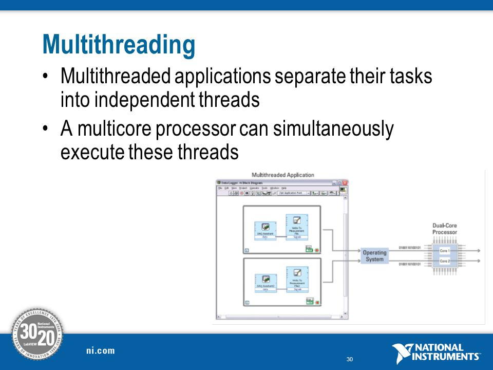 Multithreading Multithreaded applications separate their tasks into independent threads.