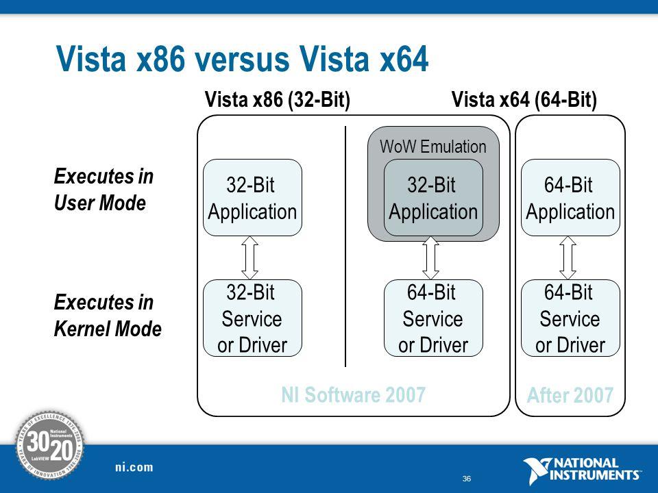 Vista x86 versus Vista x64 Vista x86 (32-Bit) Vista x64 (64-Bit)