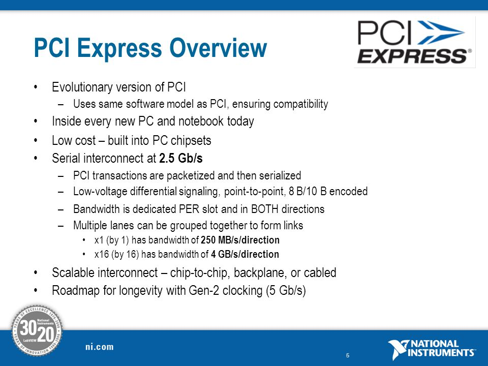 PCI Express Overview Evolutionary version of PCI