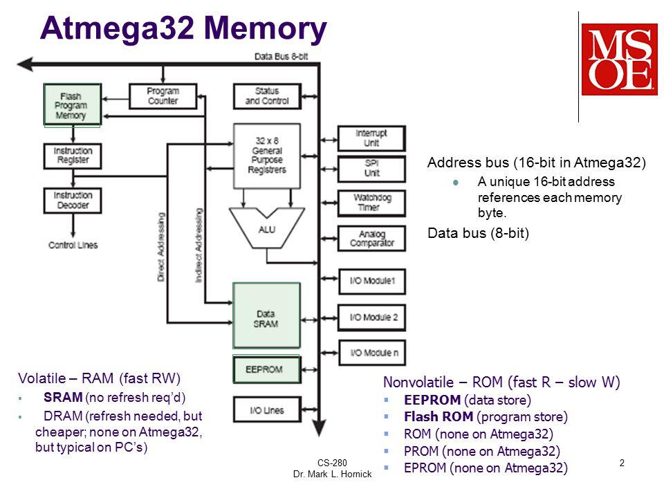 Atmega32 Memory Address bus (16-bit in Atmega32) Data bus (8-bit)