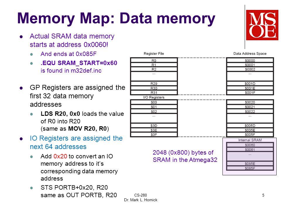 Memory Map: Data memory