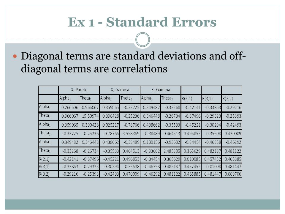 Ex 1 - Standard Errors Diagonal terms are standard deviations and off-diagonal terms are correlations.