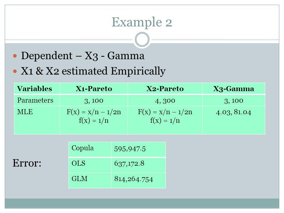 Example 2 Dependent – X3 - Gamma X1 & X2 estimated Empirically Error: