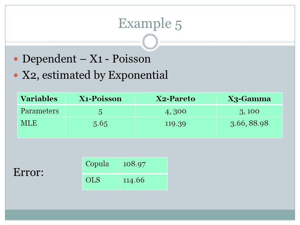 Example 5 Dependent – X1 - Poisson X2, estimated by Exponential Error: