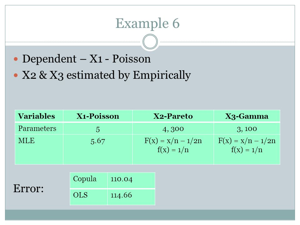 Example 6 Dependent – X1 - Poisson X2 & X3 estimated by Empirically