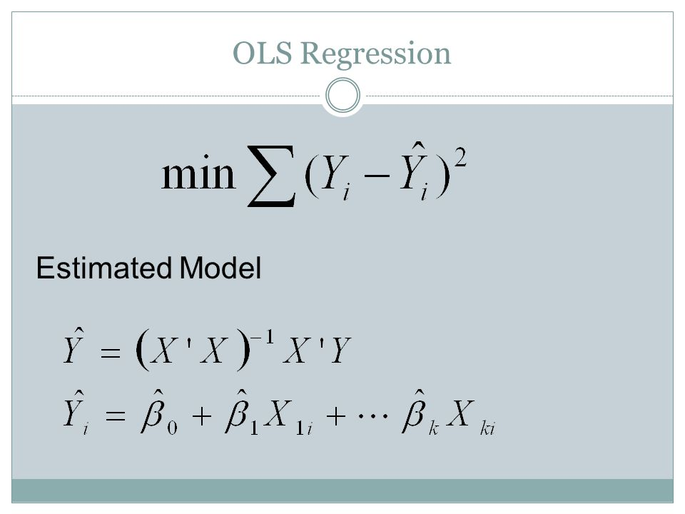 OLS Regression Estimated Model
