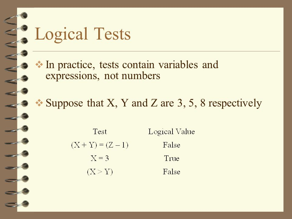 Logical Tests In practice, tests contain variables and expressions, not numbers.