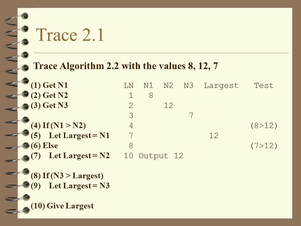 Trace 2.1 Trace Algorithm 2.2 with the values 8, 12, 7 (1) Get N1