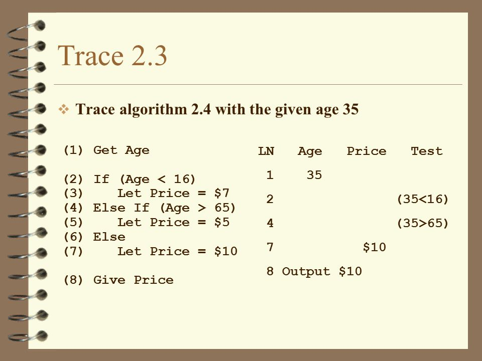 Trace 2.3 Trace algorithm 2.4 with the given age 35 (1) Get Age