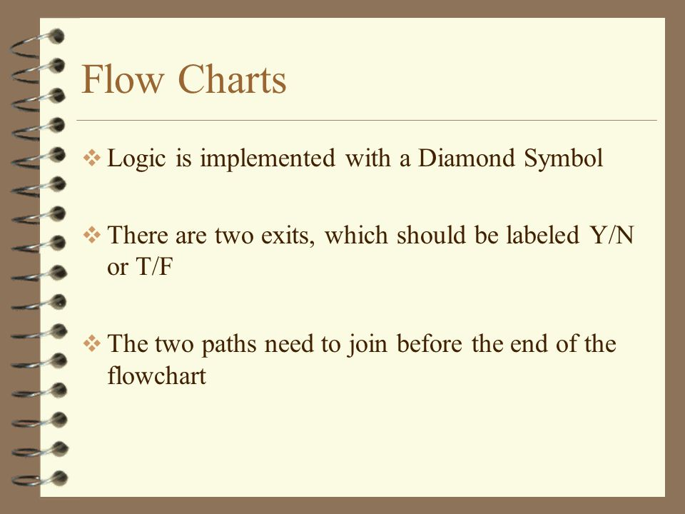 Flow Charts Logic is implemented with a Diamond Symbol