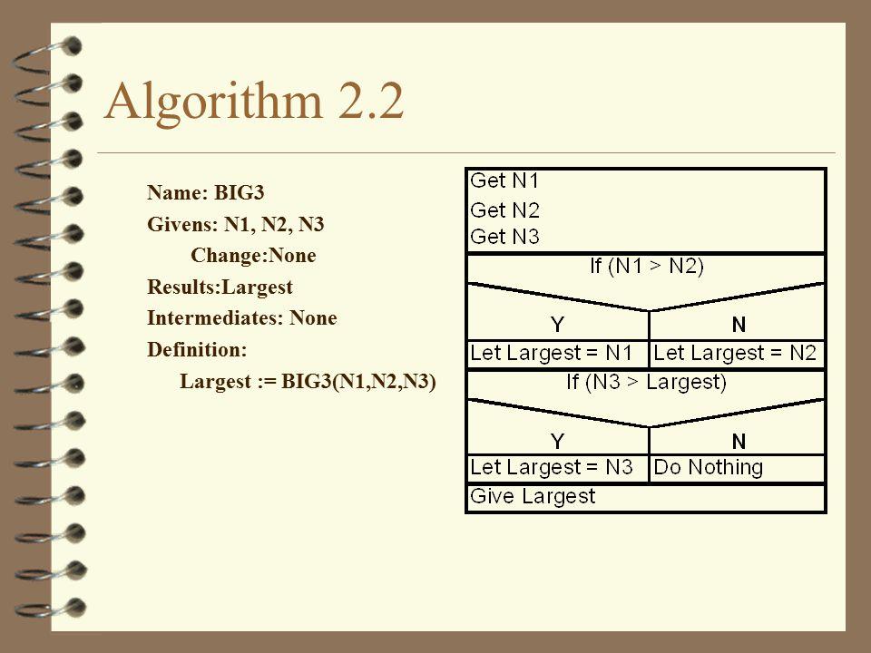 Algorithm 2.2 Name: BIG3 Givens: N1, N2, N3 Change:None