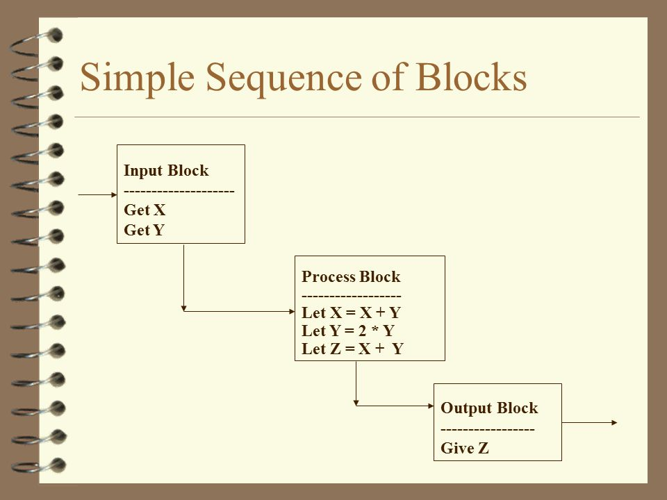 Simple Sequence of Blocks