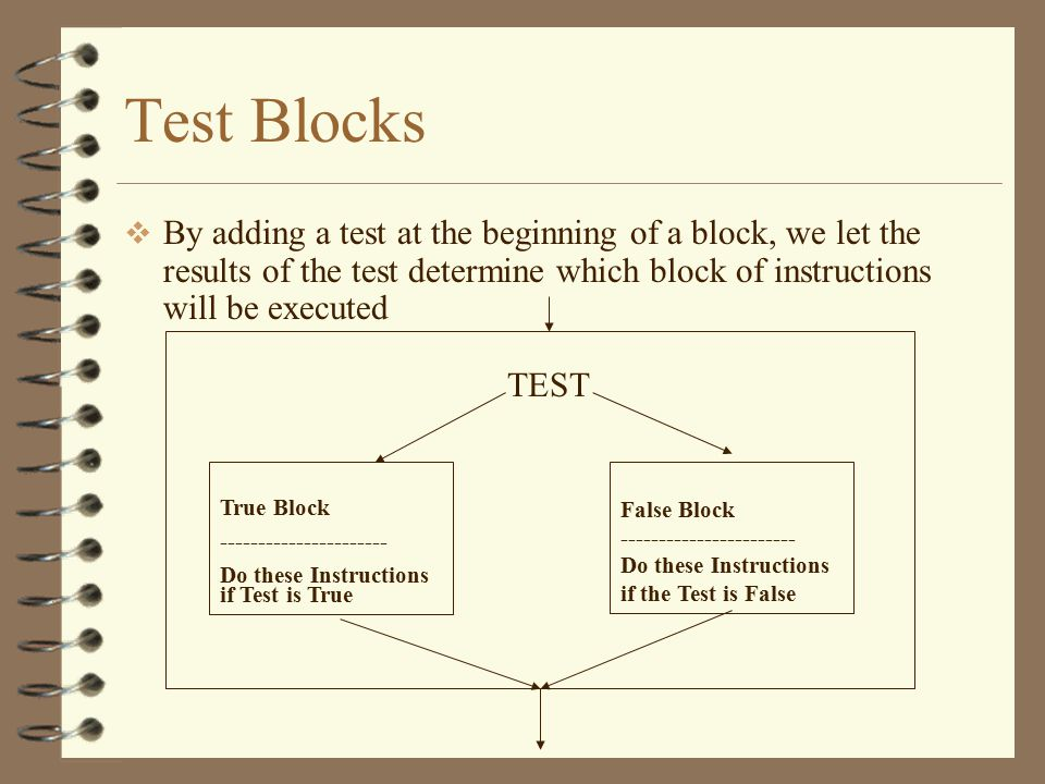 Test Blocks By adding a test at the beginning of a block, we let the results of the test determine which block of instructions will be executed.