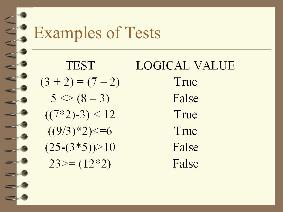 Examples of Tests