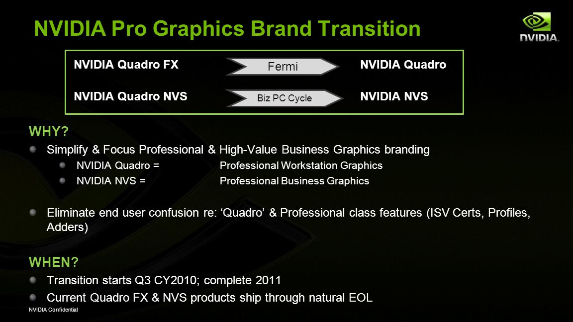 NVIDIA Pro Graphics Brand Transition