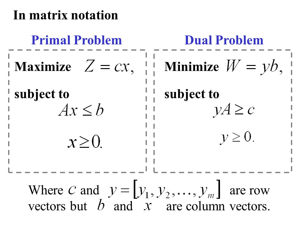 In matrix notation Primal Problem. Dual Problem. Maximize. subject to. Minimize. subject to.