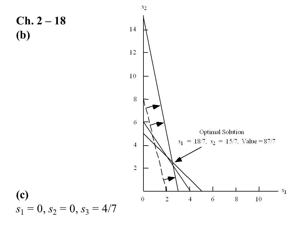 Ch. 2 – 18 (b) (c) s1 = 0, s2 = 0, s3 = 4/7
