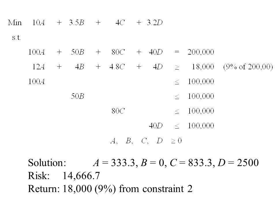 Solution: A = 333.3, B = 0, C = 833.3, D = 2500 Risk: 14,666.7.