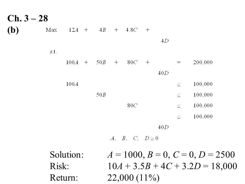 Ch. 3 – 28 (b) Solution: A = 1000, B = 0, C = 0, D = 2500. Risk: 10A + 3.5B + 4C + 3.2D = 18,000.