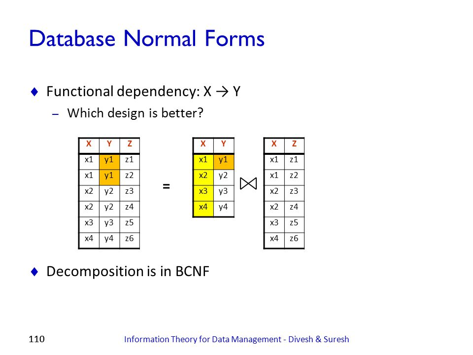 Information Theory for Data Management - Divesh & Suresh