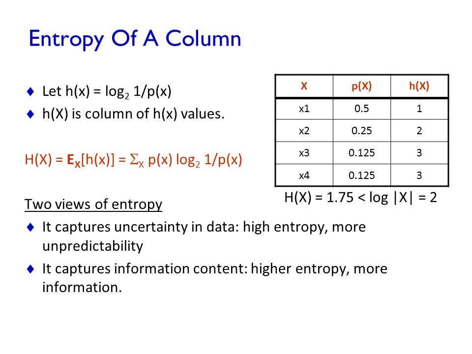Entropy Of A Column Let h(x) = log2 1/p(x)