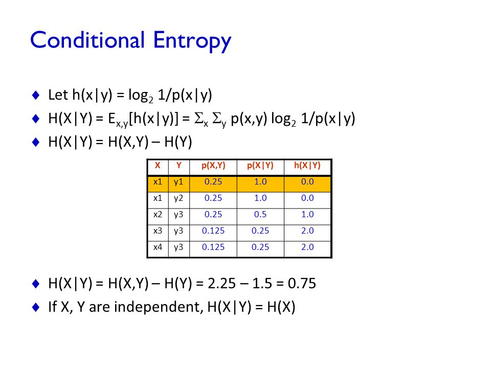 Conditional Entropy Let h(x|y) = log2 1/p(x|y)