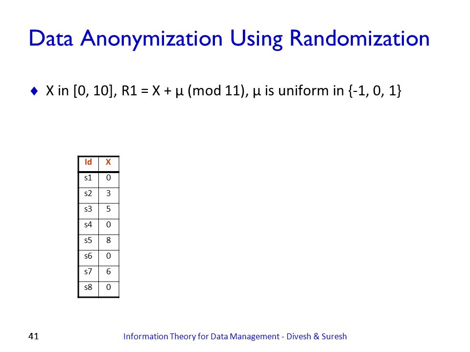 Data Anonymization Using Randomization