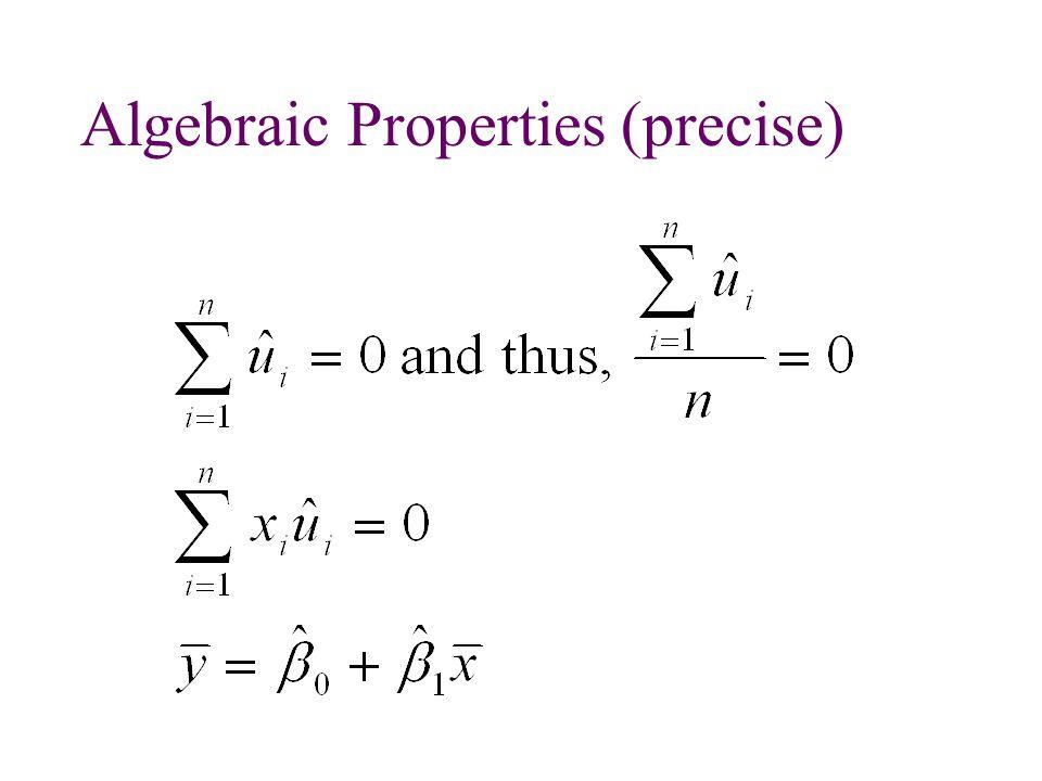 Algebraic Properties (precise)