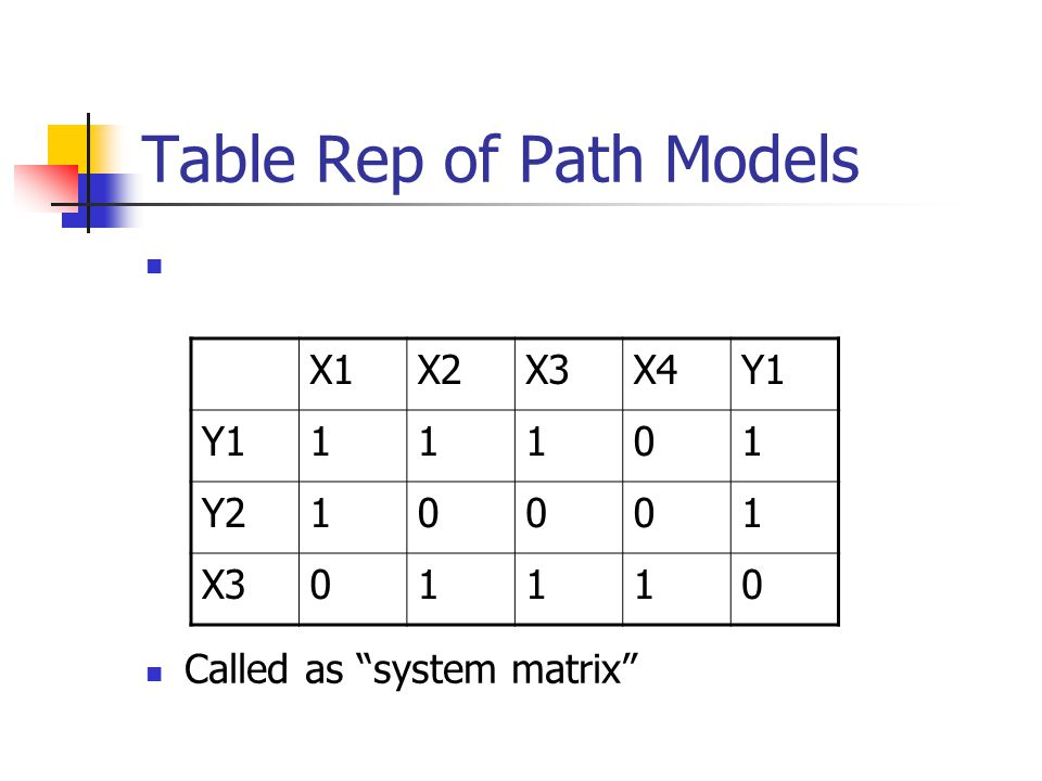 Table Rep of Path Models