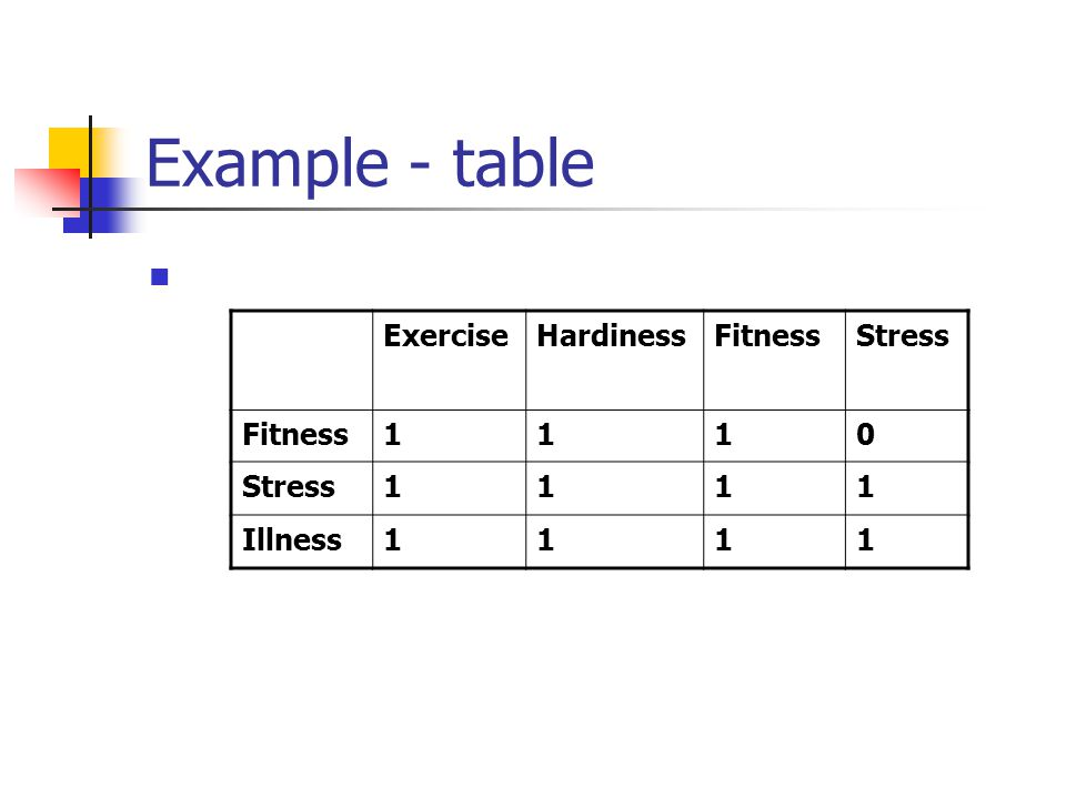 Example - table Exercise Hardiness Fitness Stress 1 Illness