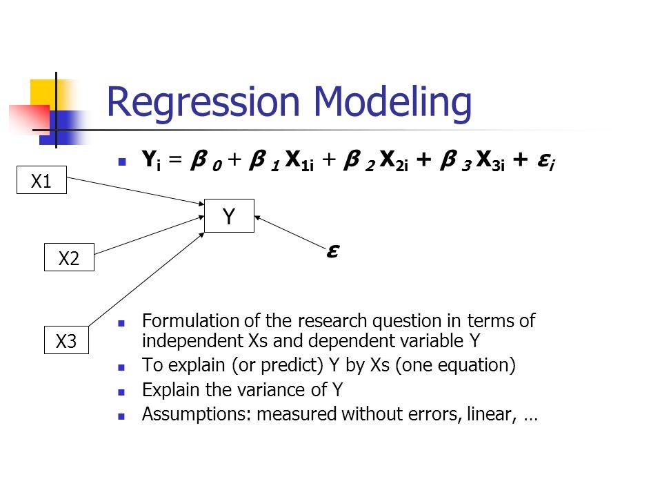Regression Modeling Yi = β 0 + β 1 X1i + β 2 X2i + β 3 X3i + εi X1 Y ε