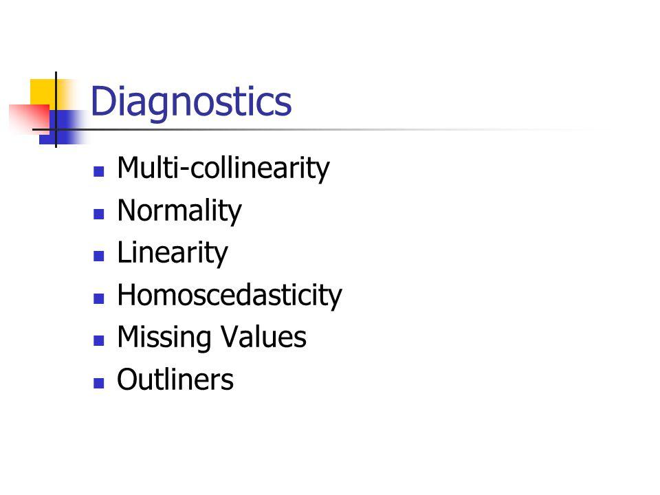 Diagnostics Multi-collinearity Normality Linearity Homoscedasticity