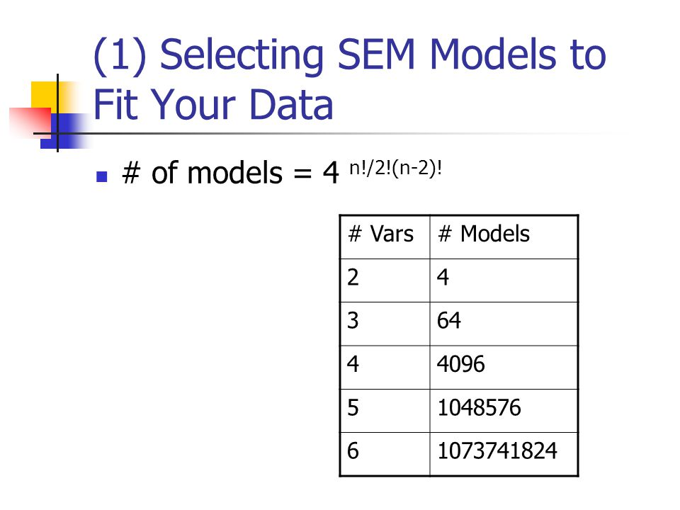 (1) Selecting SEM Models to Fit Your Data