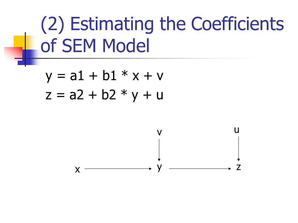 (2) Estimating the Coefficients of SEM Model