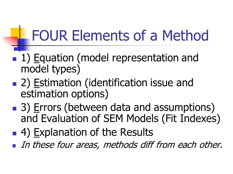 FOUR Elements of a Method