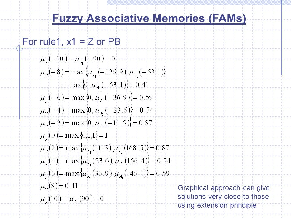 Fuzzy Associative Memories (FAMs)