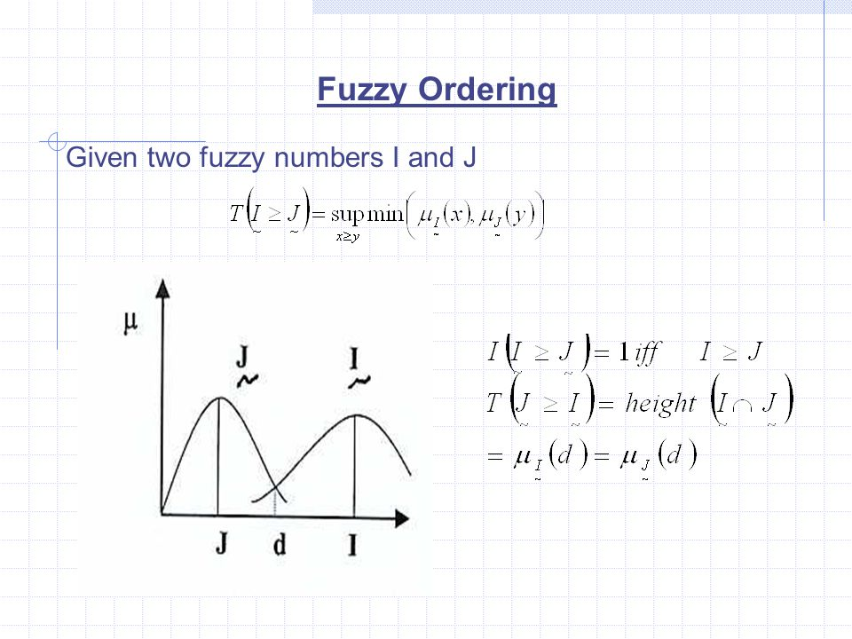 Fuzzy Ordering Given two fuzzy numbers I and J