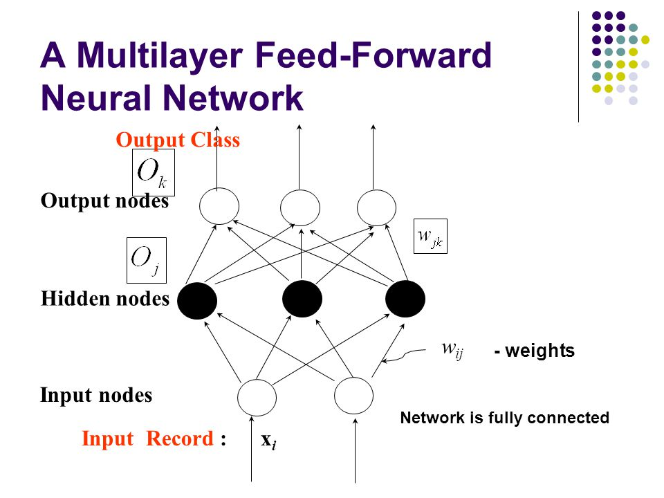 A Multilayer Feed-Forward Neural Network