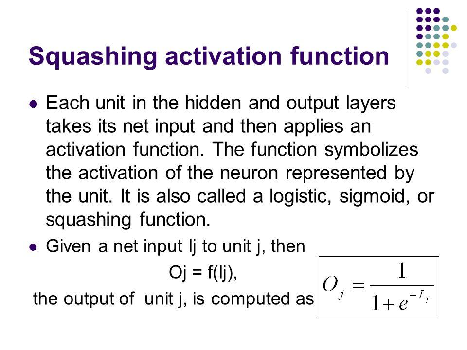 Squashing activation function