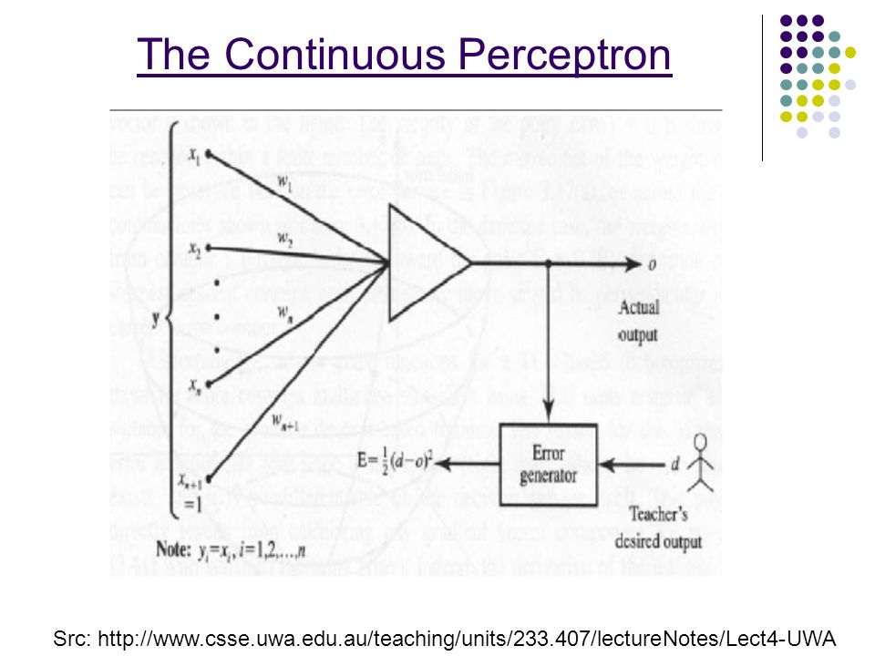 The Continuous Perceptron