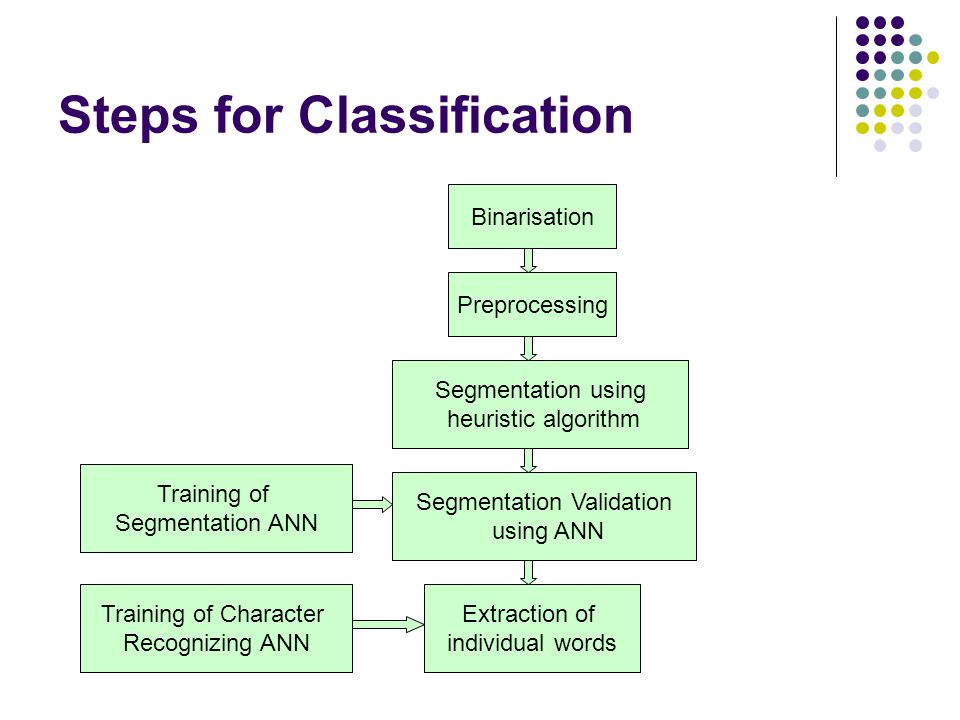 Steps for Classification
