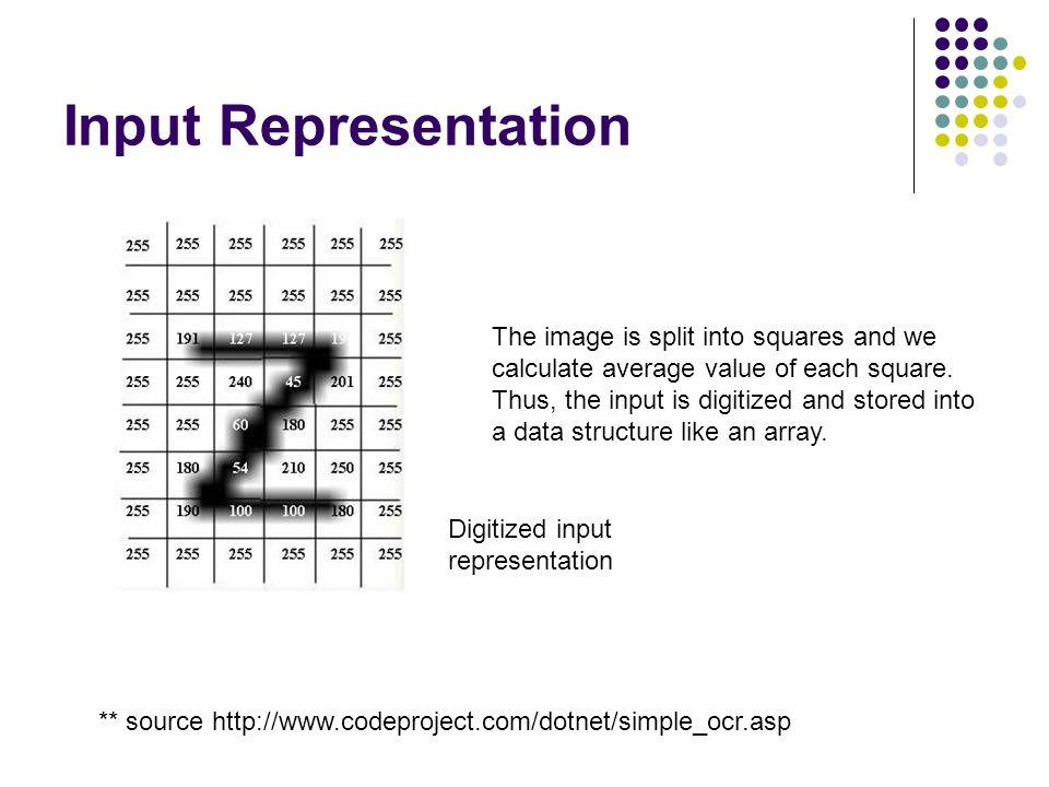 Input Representation