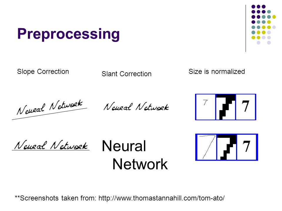 Neural Network Preprocessing Slope Correction Size is normalized