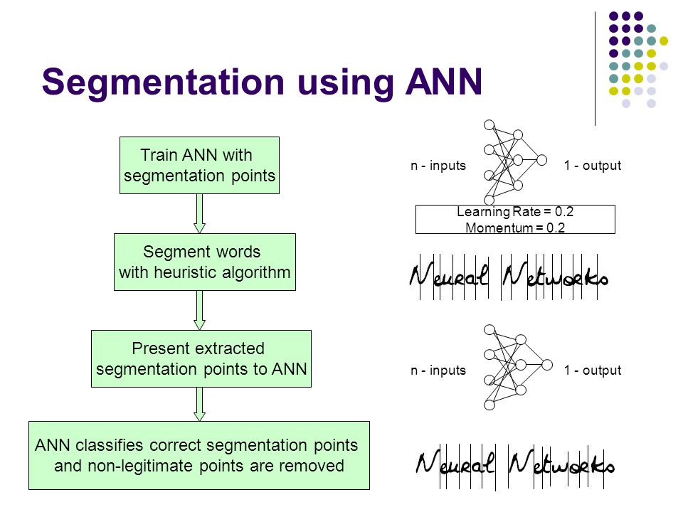 Segmentation using ANN