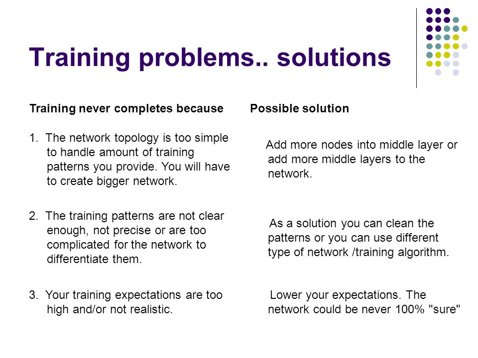 Training problems.. solutions