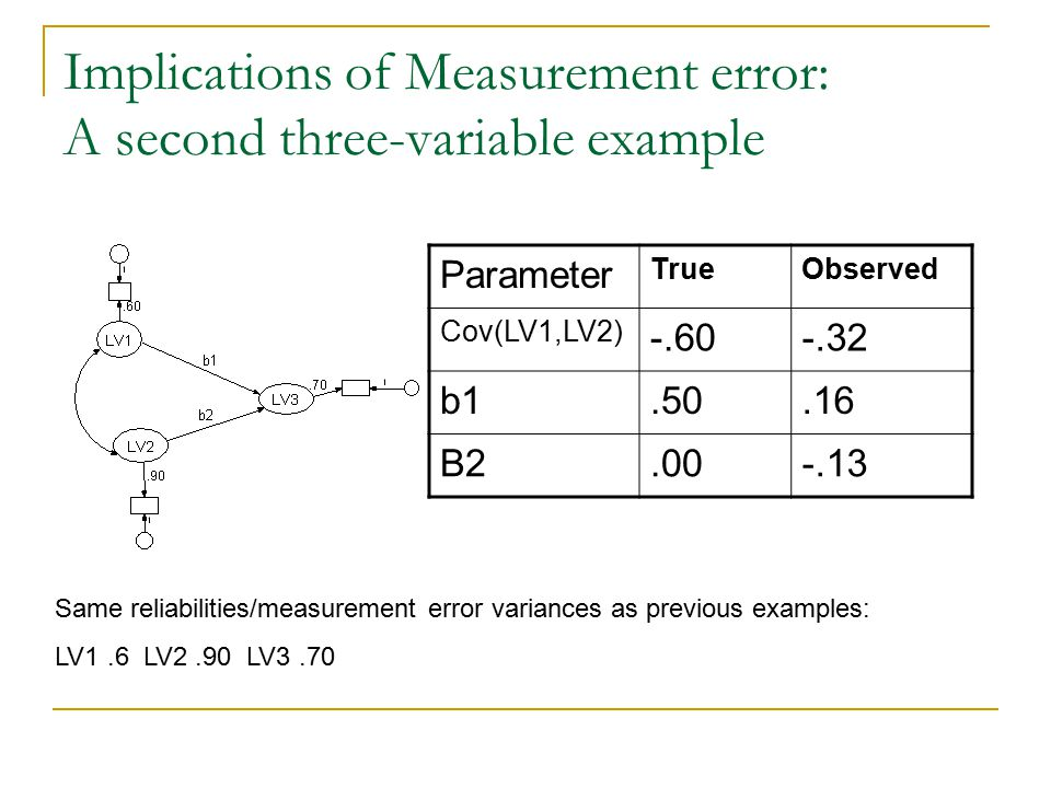 Implications of Measurement error: A second three-variable example