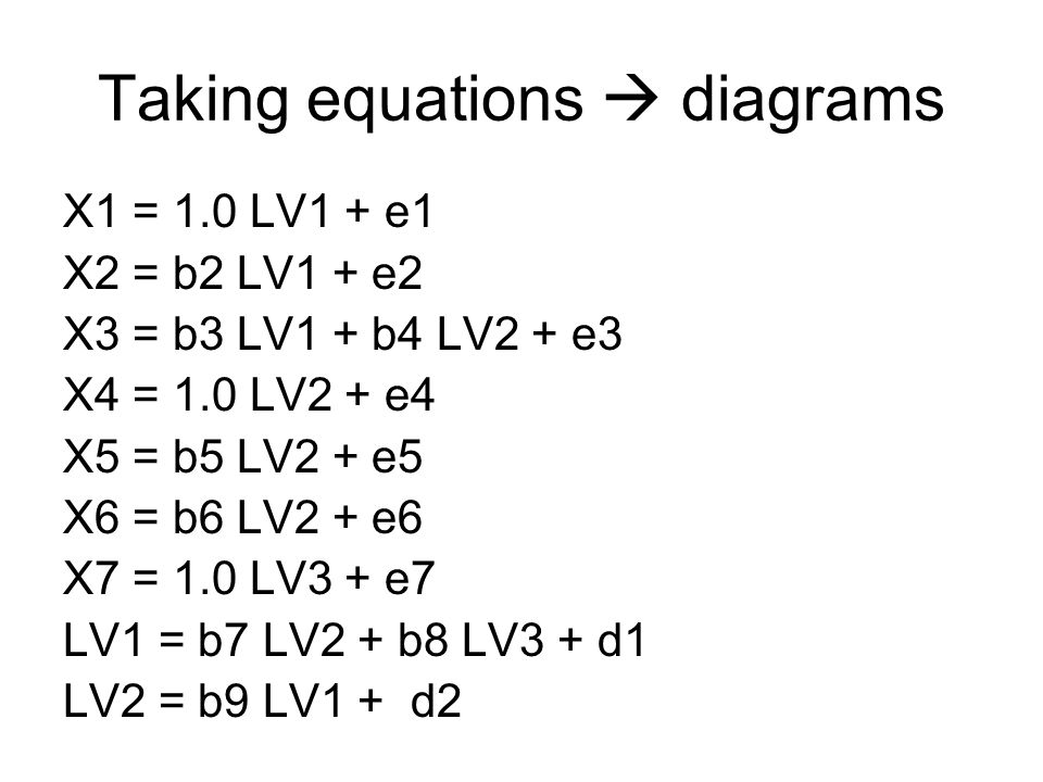 Taking equations  diagrams